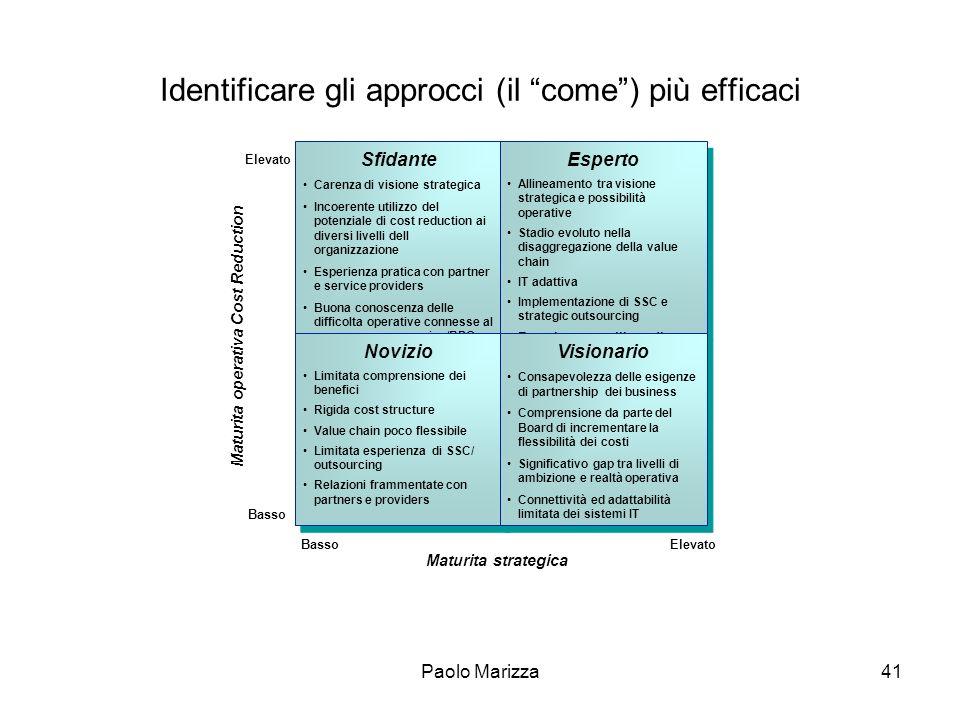 Identificare gli approcci (il come ) più efficaci
