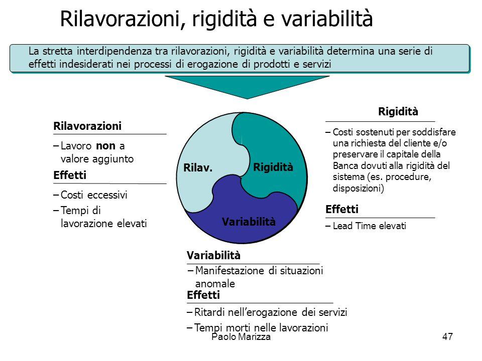 Rilavorazioni, rigidità e variabilità