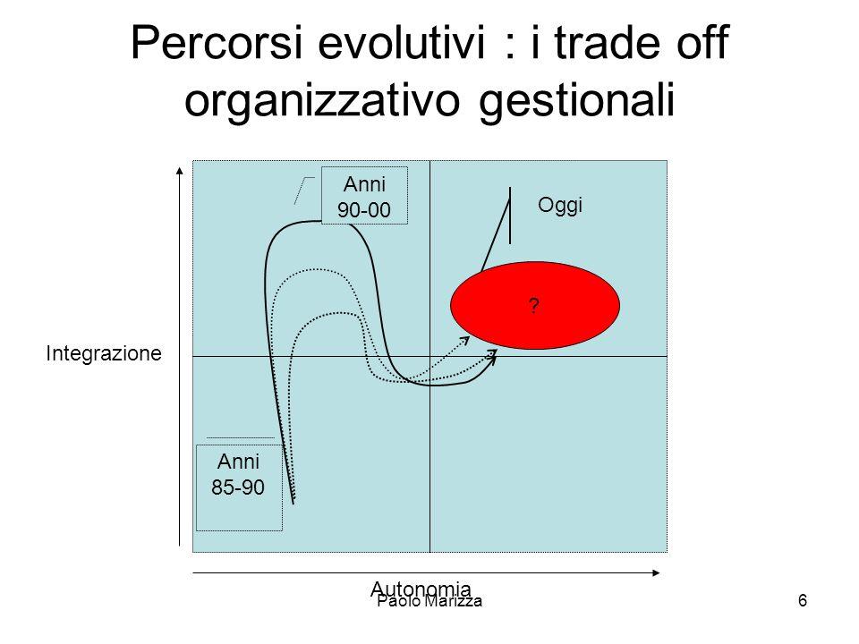 Percorsi evolutivi : i trade off organizzativo gestionali