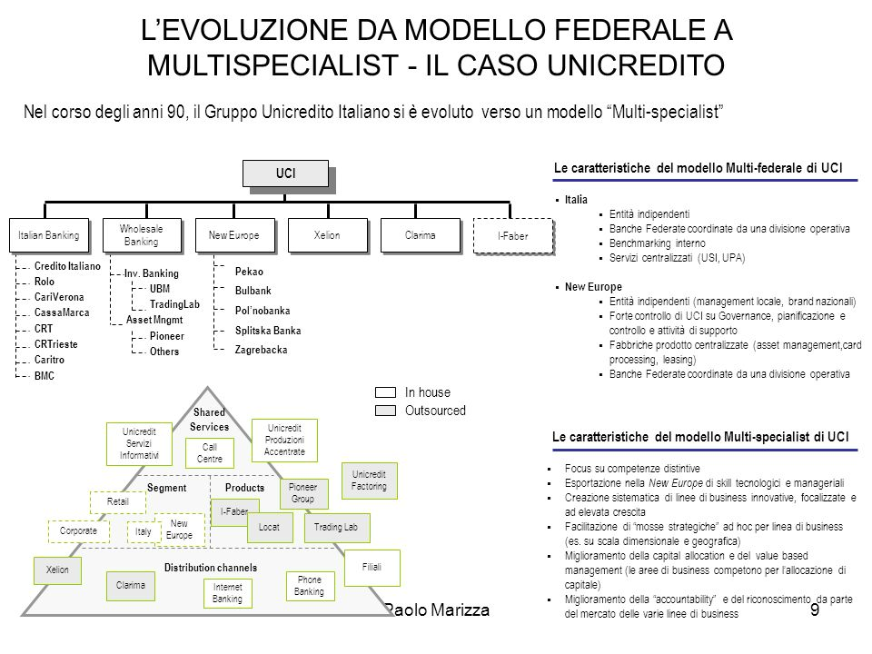 Le caratteristiche del modello Multi-federale di UCI