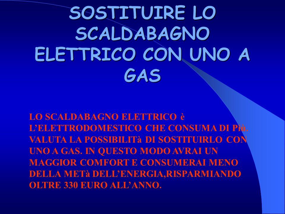 SOSTITUIRE LO SCALDABAGNO ELETTRICO CON UNO A GAS