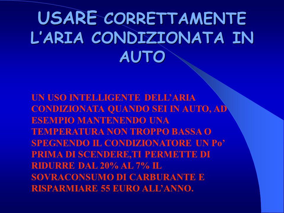 USARE CORRETTAMENTE L'ARIA CONDIZIONATA IN AUTO