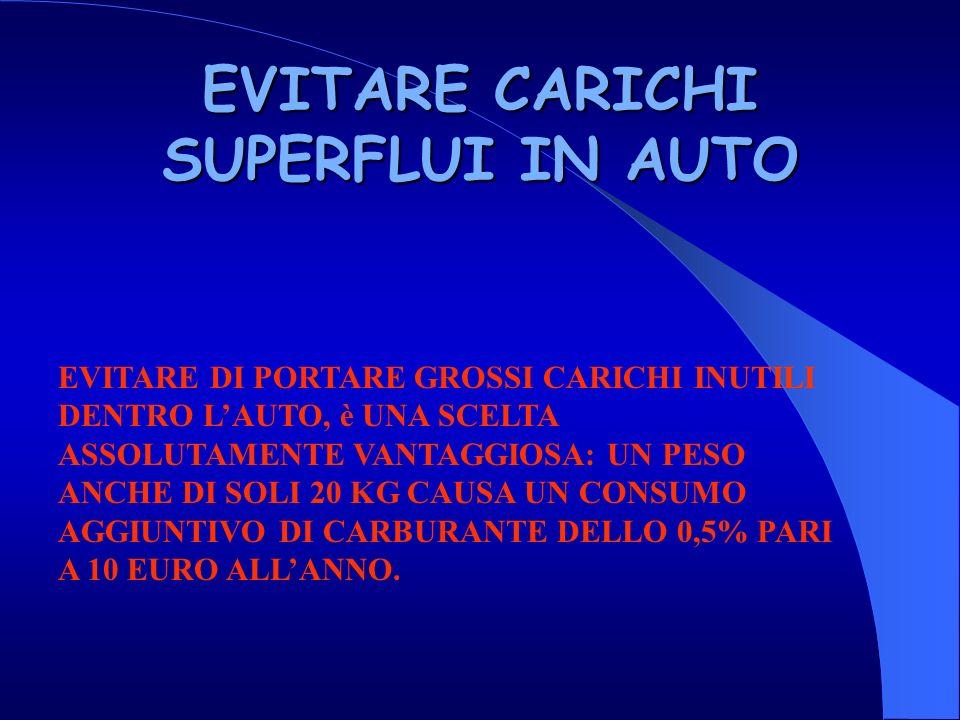 EVITARE CARICHI SUPERFLUI IN AUTO