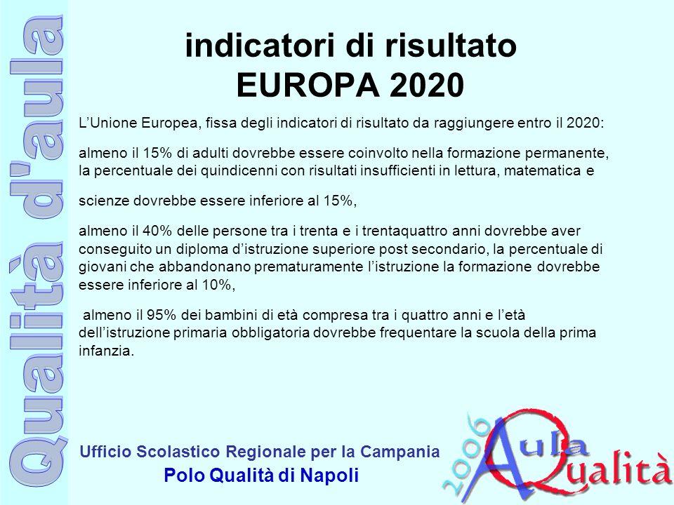 indicatori di risultato EUROPA 2020