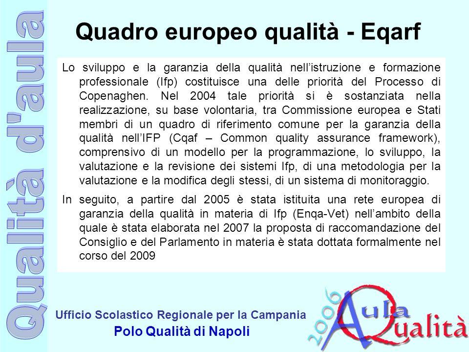 Quadro europeo qualità - Eqarf