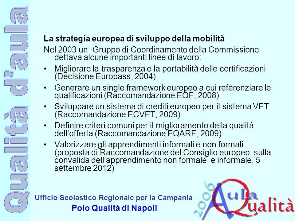 La strategia europea di sviluppo della mobilità
