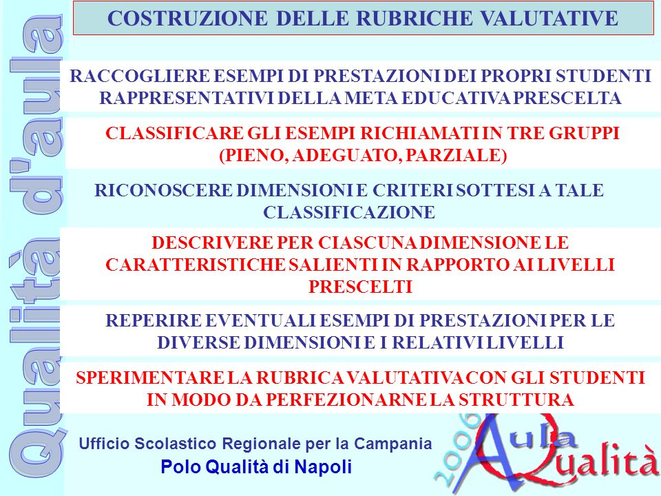 COSTRUZIONE DELLE RUBRICHE VALUTATIVE