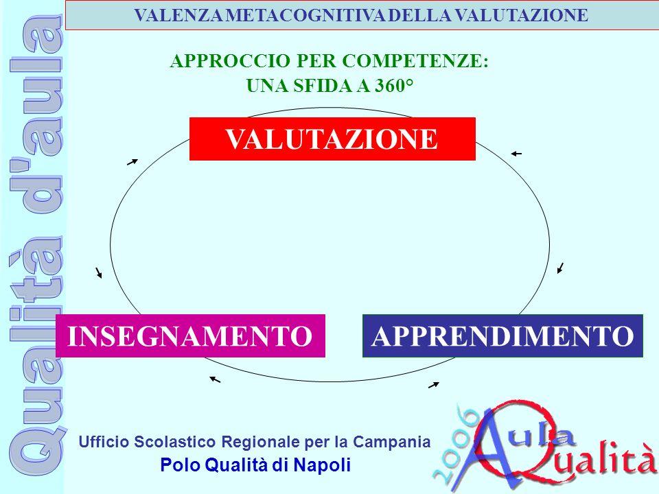 VALENZA METACOGNITIVA DELLA VALUTAZIONE APPROCCIO PER COMPETENZE: