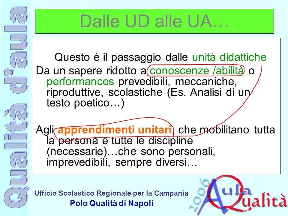 Dalle UD alle UA… Questo è il passaggio dalle unità didattiche