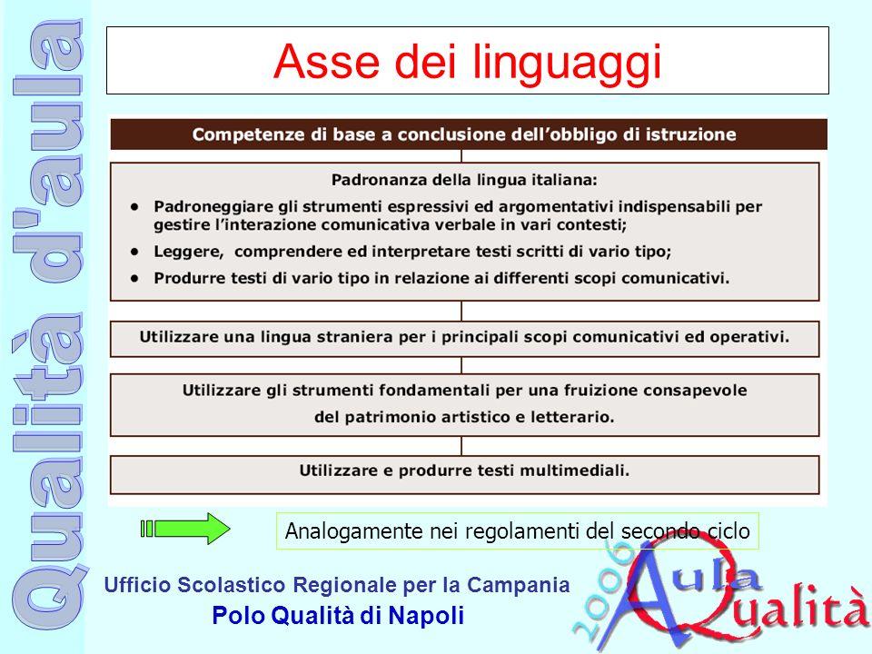 Asse dei linguaggi Analogamente nei regolamenti del secondo ciclo