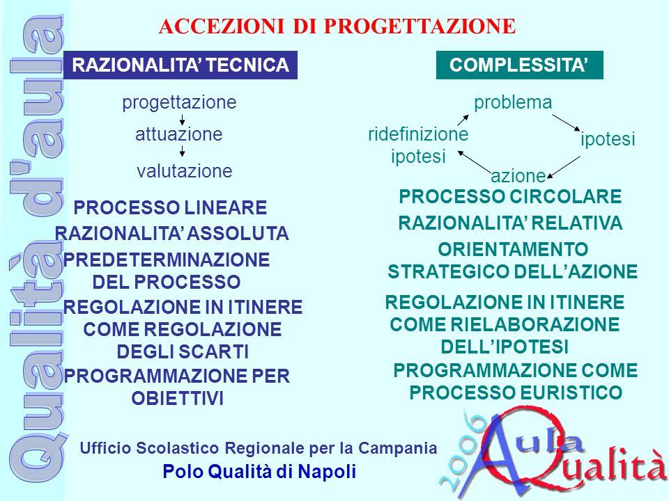 ACCEZIONI DI PROGETTAZIONE