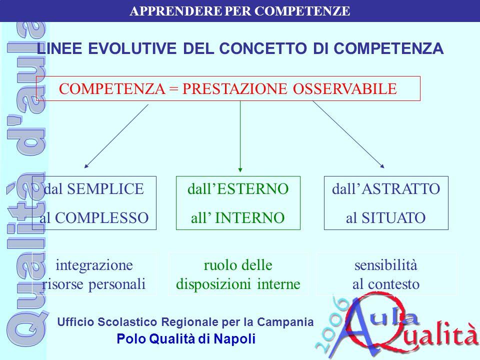 APPRENDERE PER COMPETENZE LINEE EVOLUTIVE DEL CONCETTO DI COMPETENZA