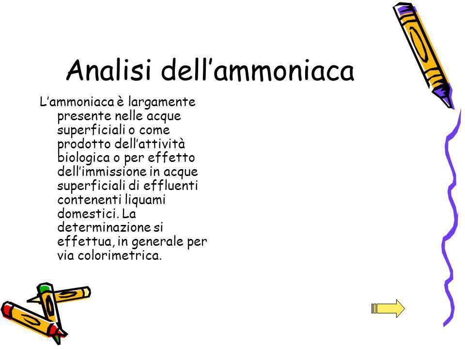 Analisi dell'ammoniaca