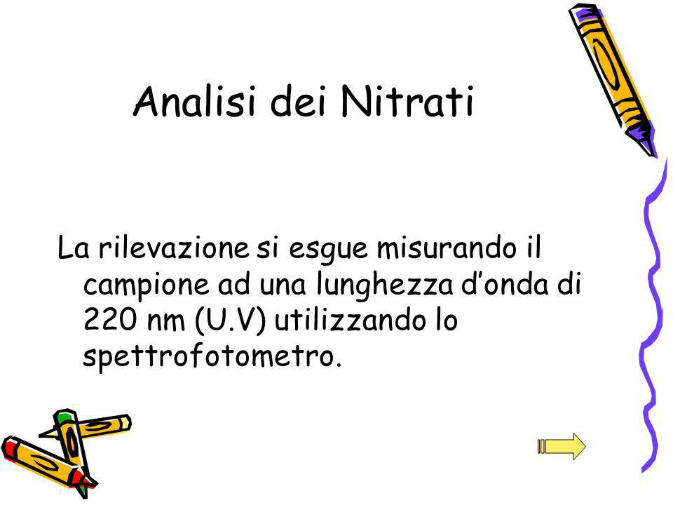 Analisi dei Nitrati La rilevazione si esgue misurando il campione ad una lunghezza d'onda di 220 nm (U.V) utilizzando lo spettrofotometro.