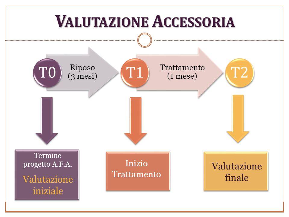 Valutazione Accessoria