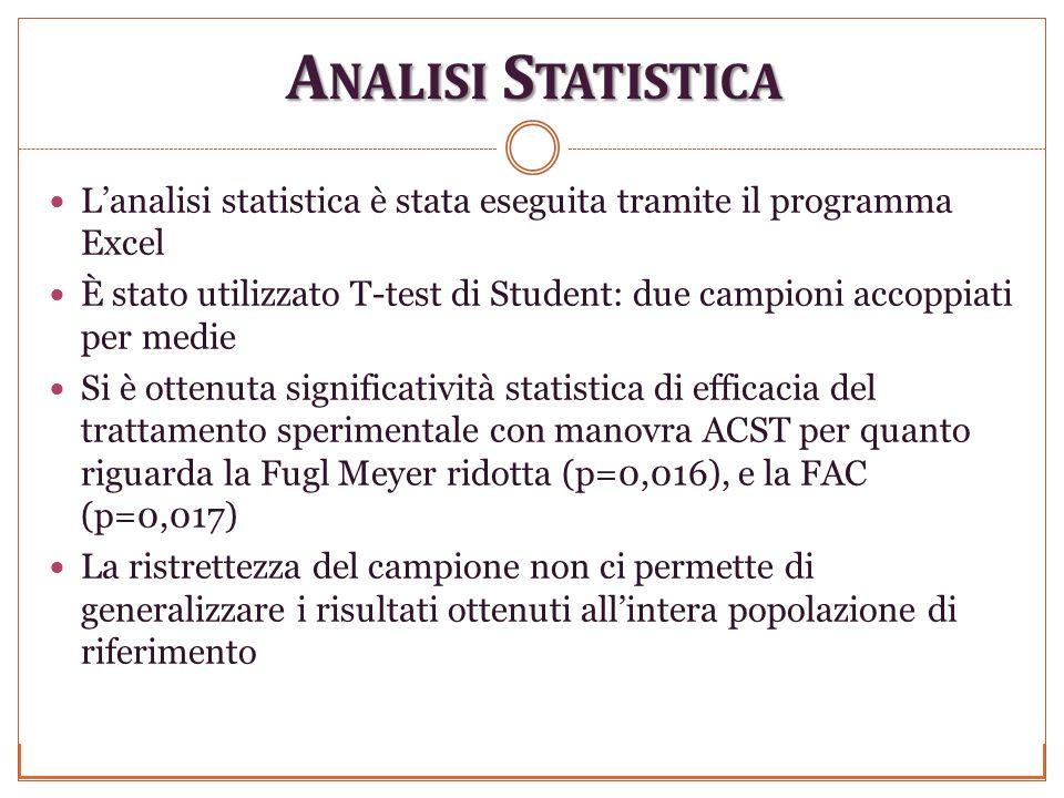 Analisi Statistica L'analisi statistica è stata eseguita tramite il programma Excel.