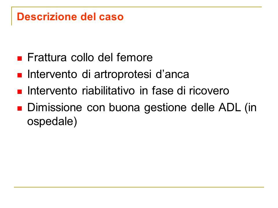 Frattura collo del femore Intervento di artroprotesi d'anca