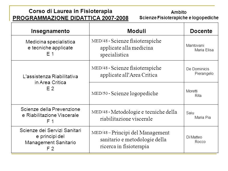 PROGRAMMAZIONE DIDATTICA 2007-2008 Insegnamento Moduli Docente
