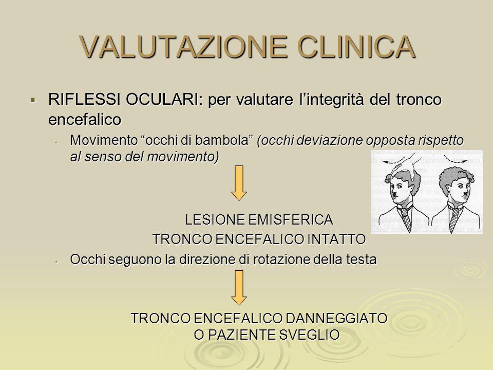VALUTAZIONE CLINICARIFLESSI OCULARI: per valutare l'integrità del tronco encefalico.