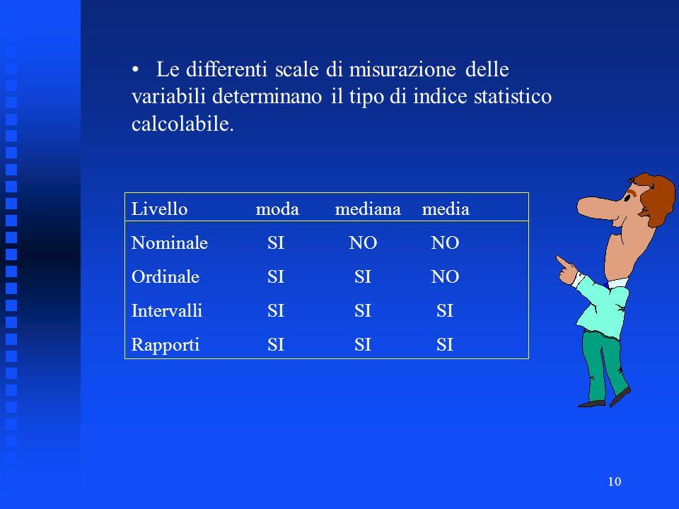 Le differenti scale di misurazione delle variabili determinano il tipo di indice statistico calcolabile.