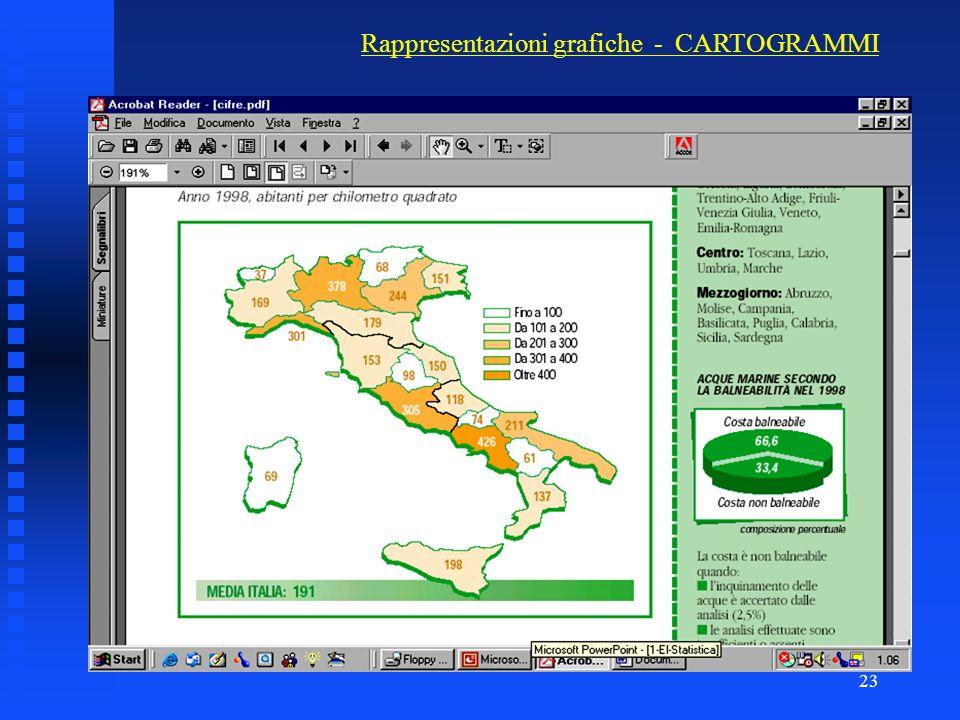 Rappresentazioni grafiche - CARTOGRAMMI