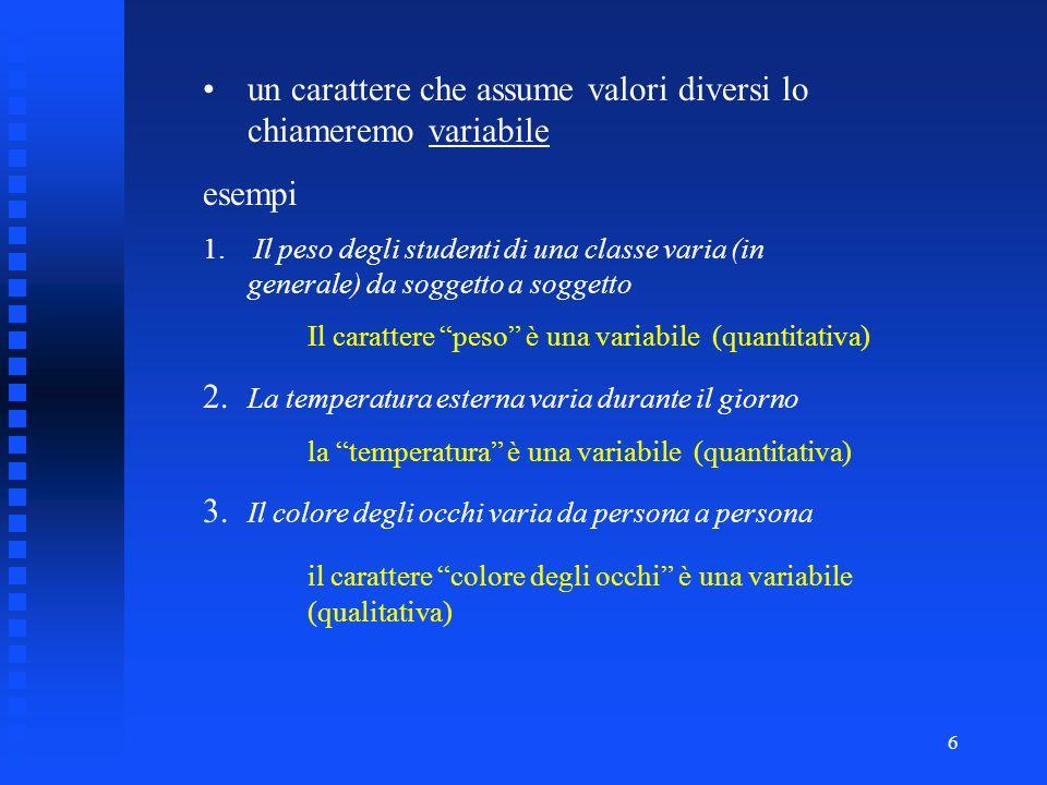 un carattere che assume valori diversi lo chiameremo variabile esempi