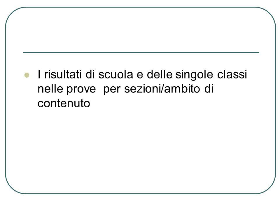 I risultati di scuola e delle singole classi nelle prove per sezioni/ambito di contenuto