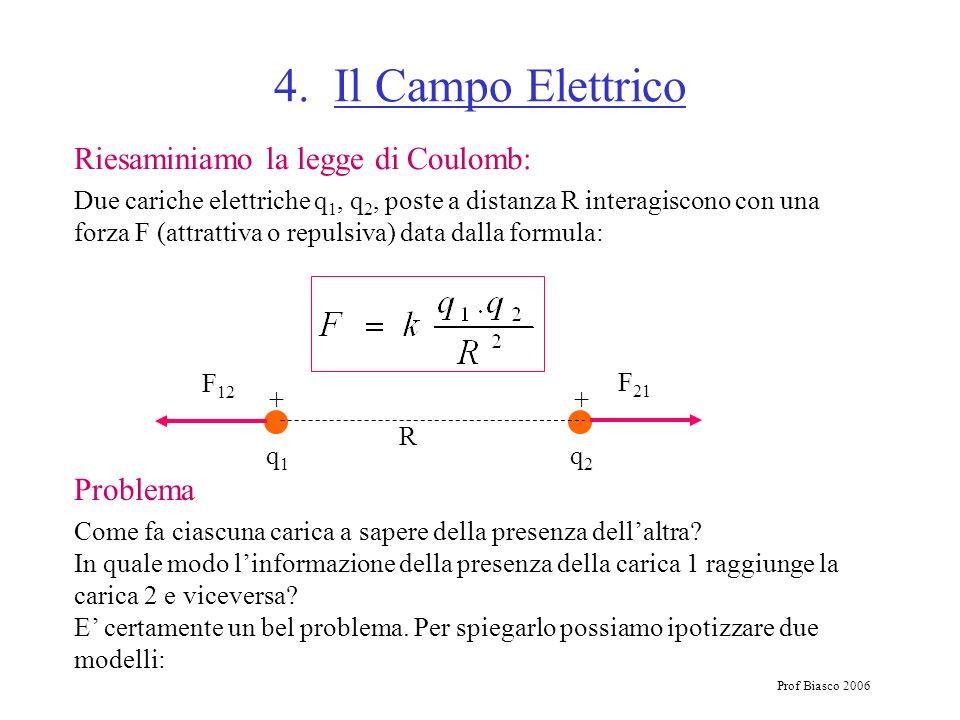 4. Il Campo Elettrico Riesaminiamo la legge di Coulomb: Problema