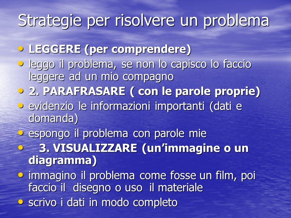 Strategie per risolvere un problema