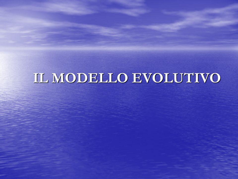 IL MODELLO EVOLUTIVO