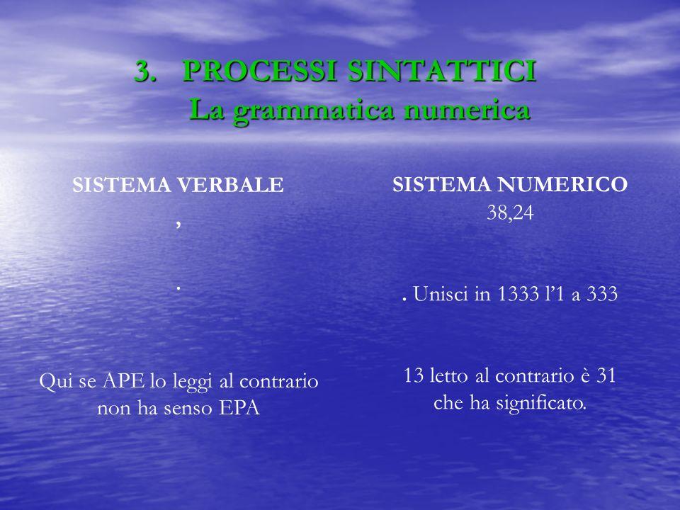 3. PROCESSI SINTATTICI La grammatica numerica