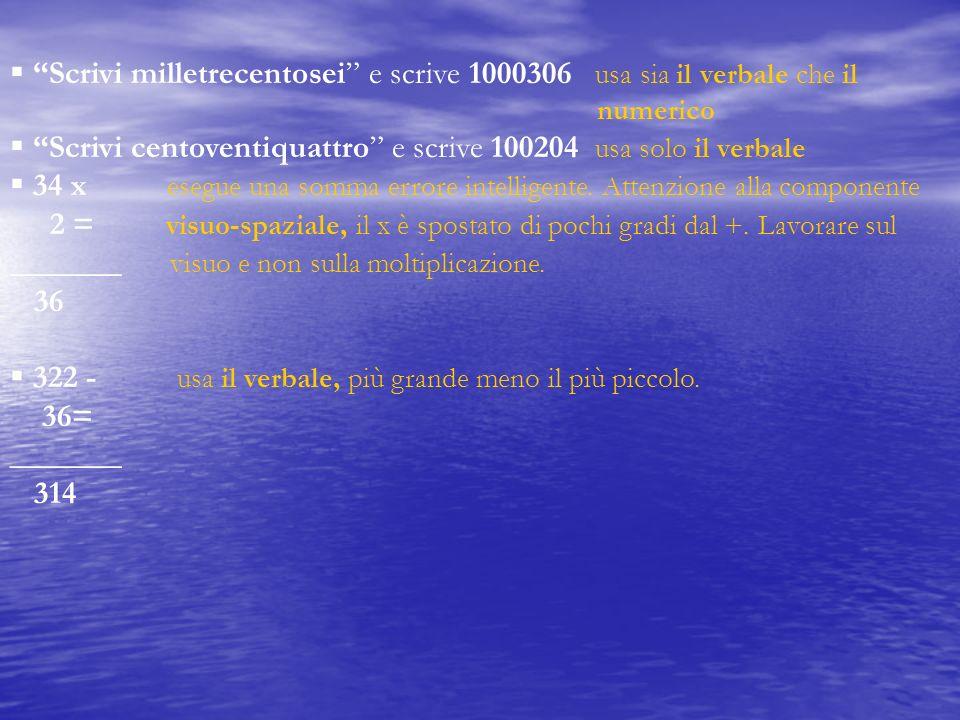 Scrivi milletrecentosei e scrive 1000306 usa sia il verbale che il