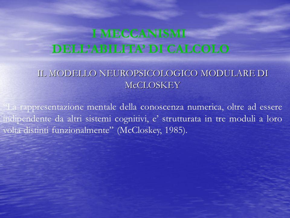 IL MODELLO NEUROPSICOLOGICO MODULARE DI McCLOSKEY