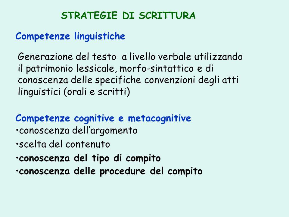 STRATEGIE DI SCRITTURA