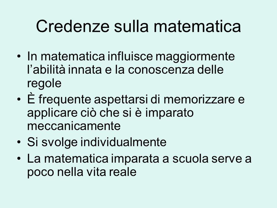 Credenze sulla matematica