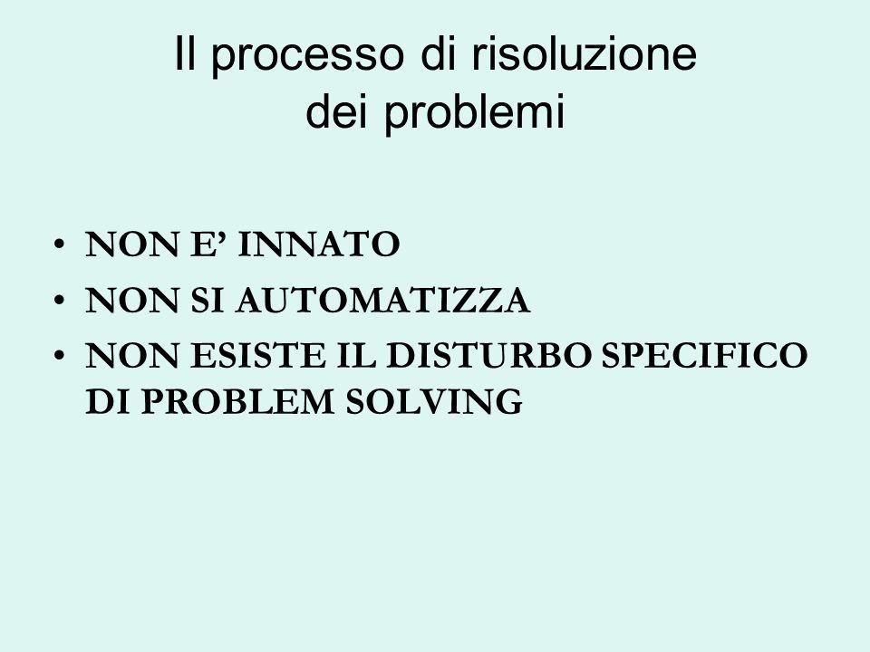 Il processo di risoluzione dei problemi