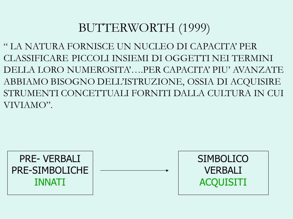 BUTTERWORTH (1999) LA NATURA FORNISCE UN NUCLEO DI CAPACITA' PER