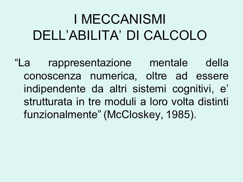 I MECCANISMI DELL'ABILITA' DI CALCOLO
