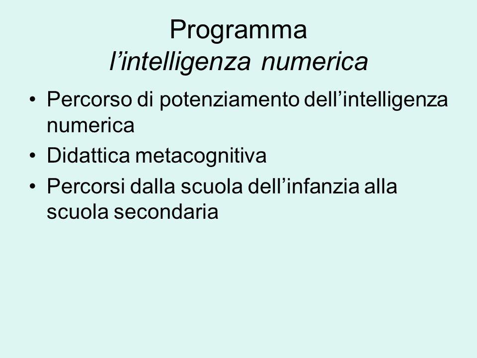 Programma l'intelligenza numerica