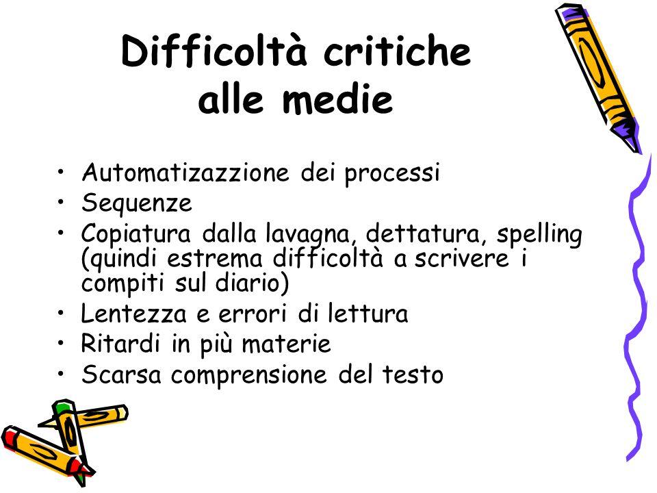Difficoltà critiche alle medie