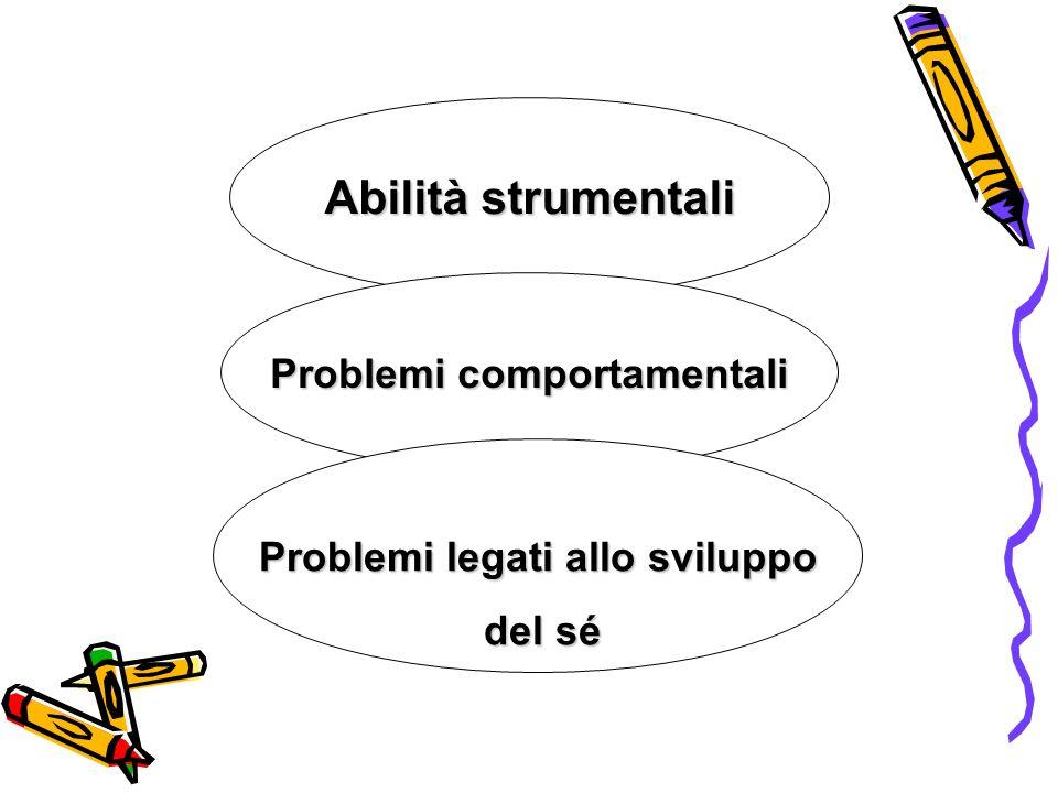 Problemi comportamentali Problemi legati allo sviluppo