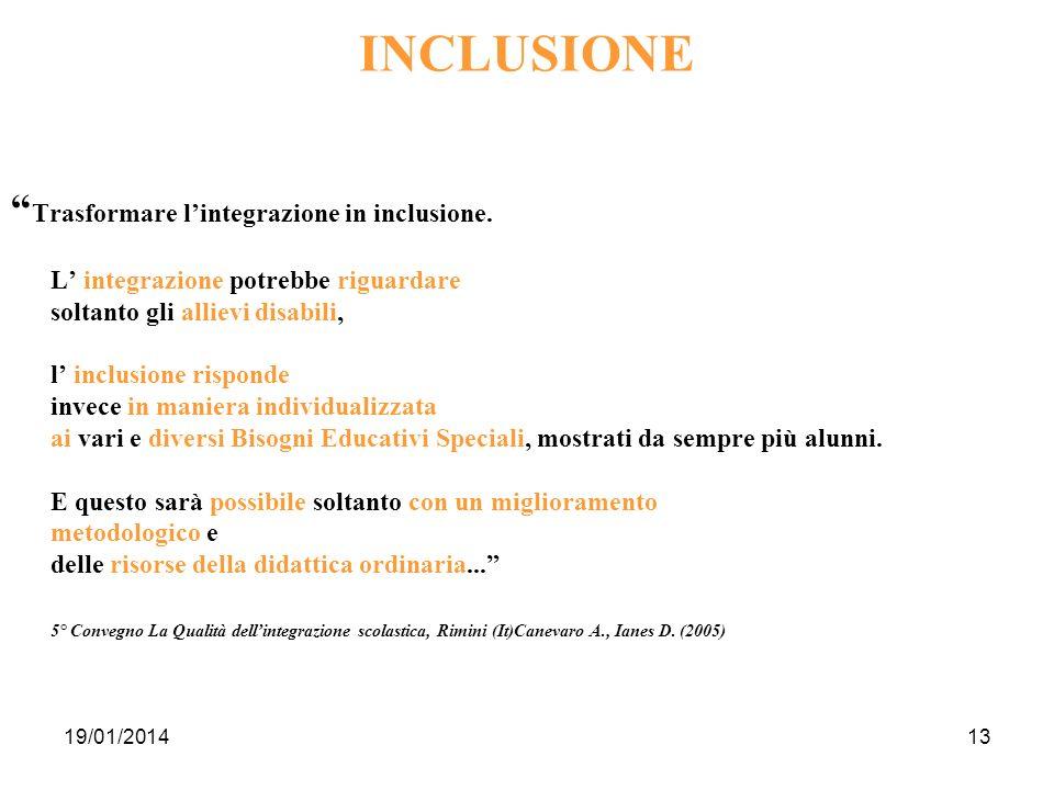 INCLUSIONE Trasformare l'integrazione in inclusione.