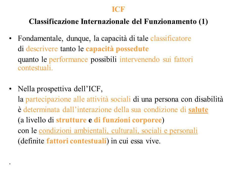 ICF Classificazione Internazionale del Funzionamento (1)