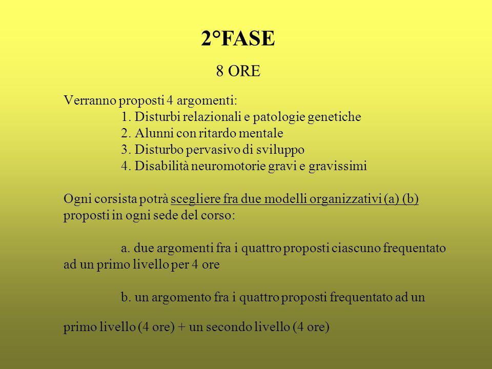 2°FASE 8 ORE.