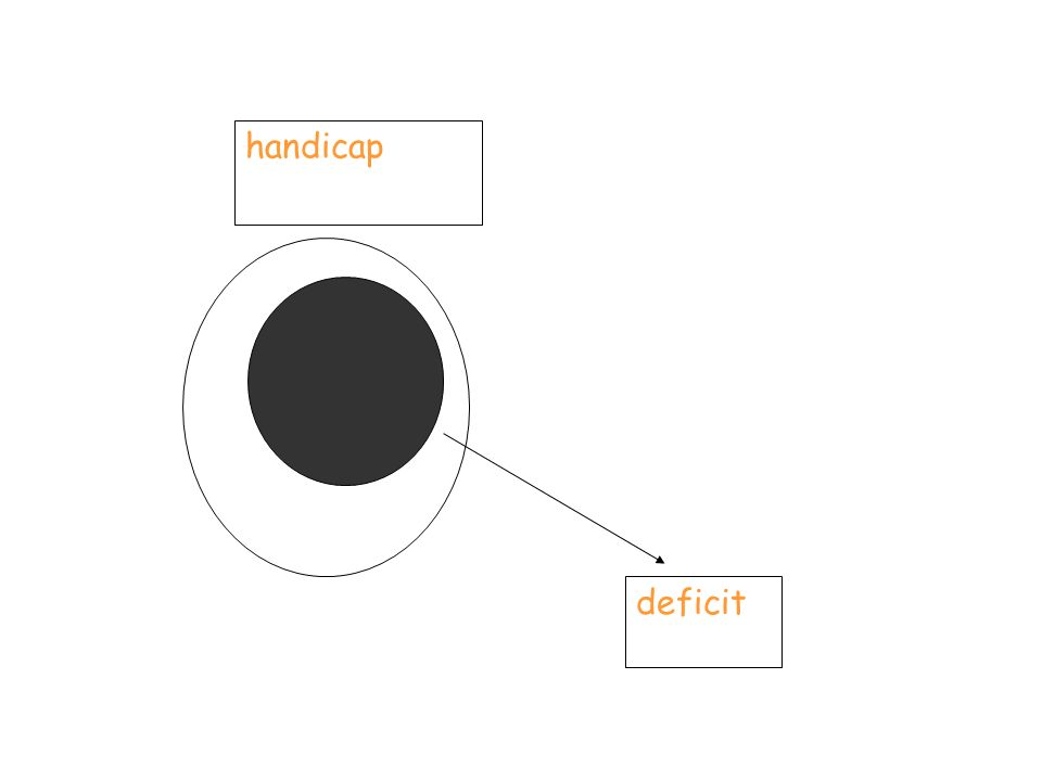 handicap deficit