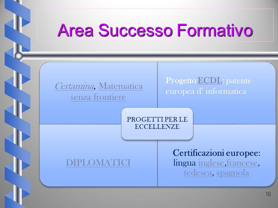 Area Successo Formativo