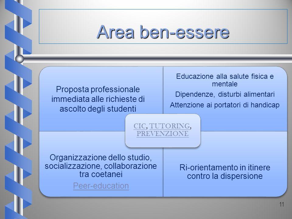 Area ben-essere CIC, TUTORING, PREVENZIONE. Educazione alla salute fisica e mentale. Attenzione ai portatori di handicap.