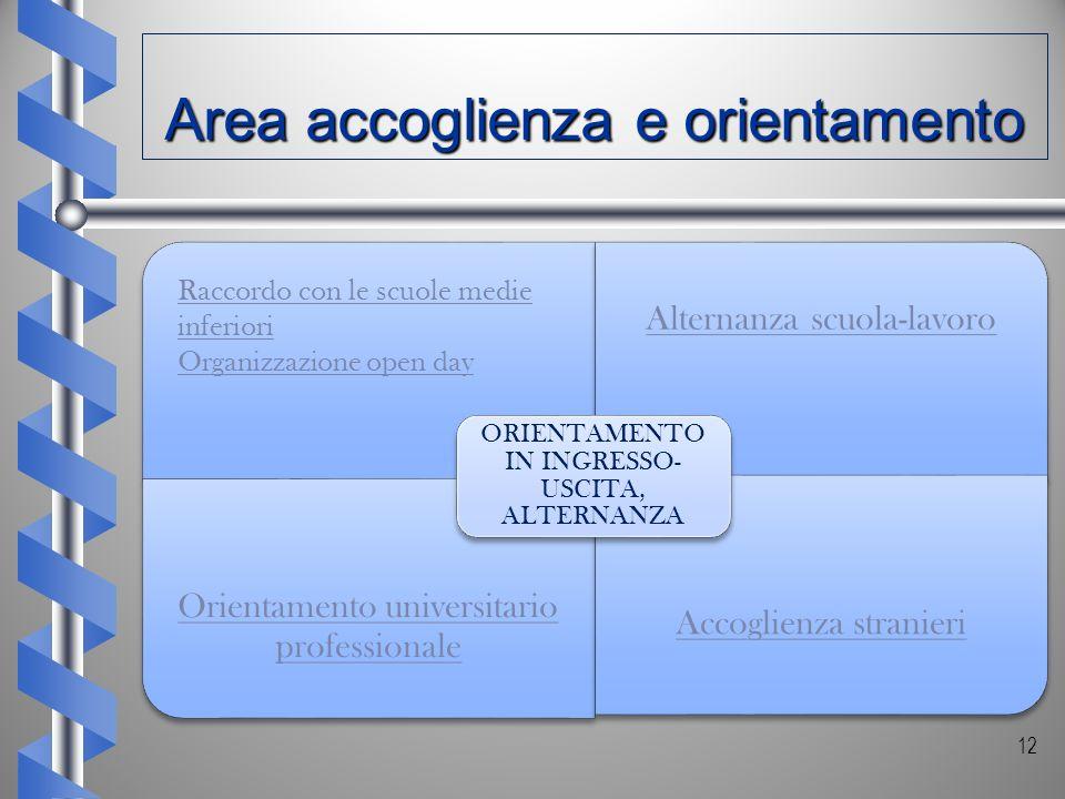 Area accoglienza e orientamento