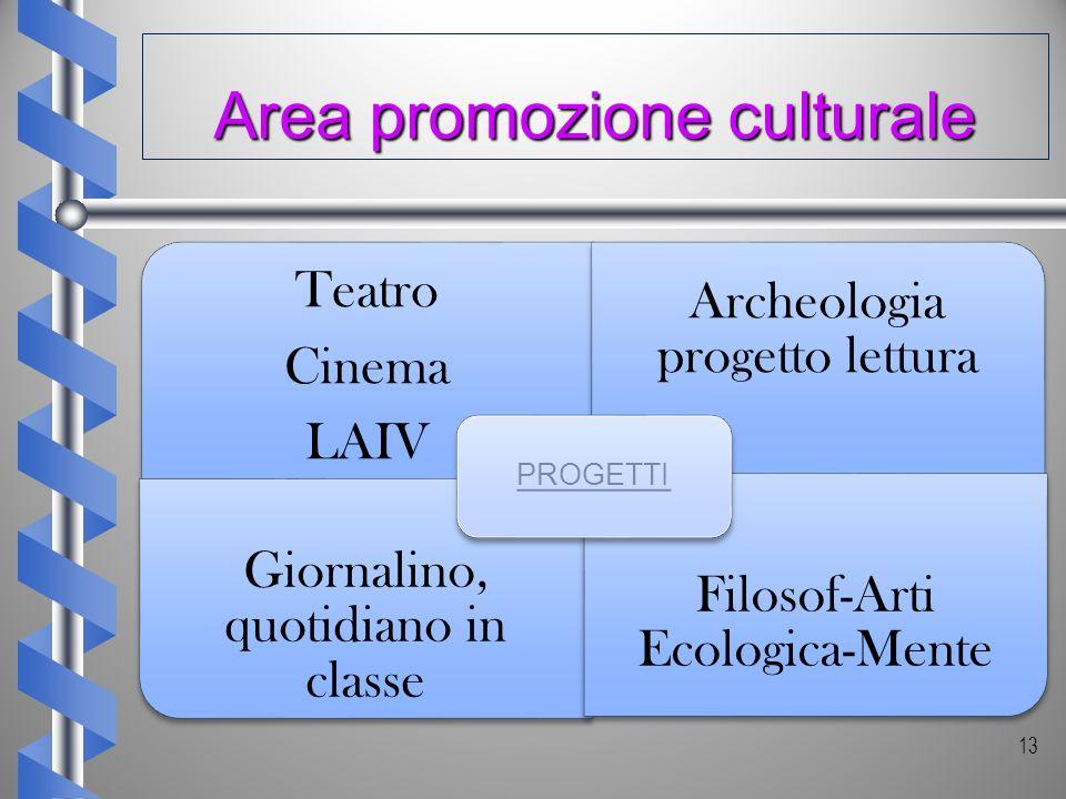 Area promozione culturale