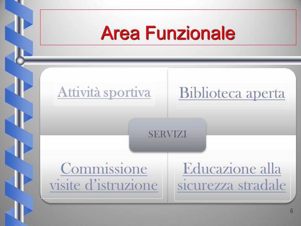 Area Funzionale Attività sportiva SERVIZI Biblioteca aperta